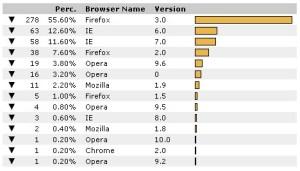 browserdet